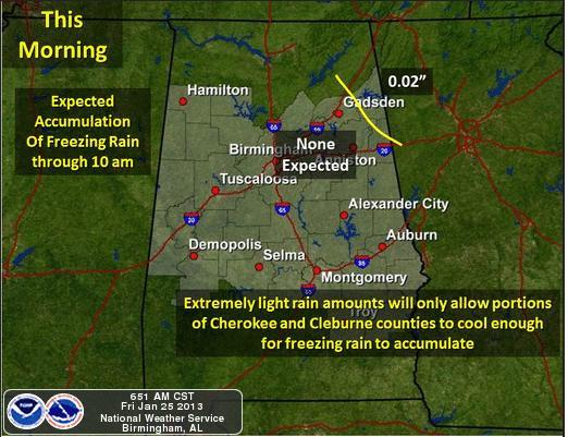 A snapshot of the National Weather Service forecast for North Alabama.