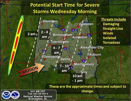 National Weather Service forecast for Central Alabama.