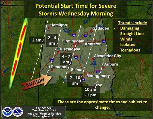 National Weather Service forecast for Central Alabama.
