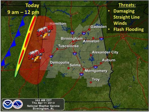 Forecasters say there's a medium risk of tornadoes, flooding and damaging winds across central Alabama today.