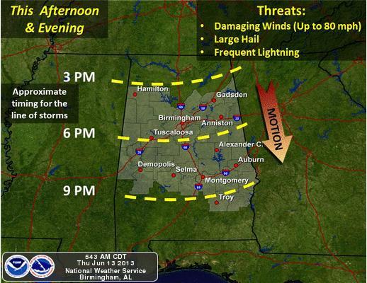 The National Weather Service predicts the line of storms to be over northern Alabama around 3pm this afternoon.