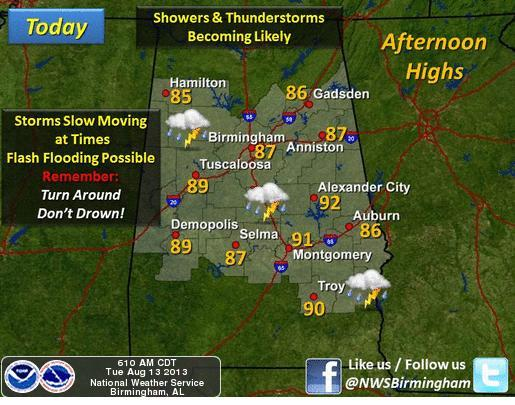 NWS forecast for August 13, 2013.