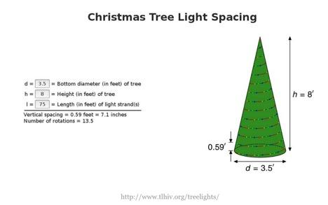 Christmas Tree calculator