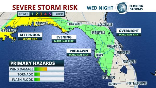 Next Front to Bring Heavy Rain, Strong Storms to Florida Wednesday ...