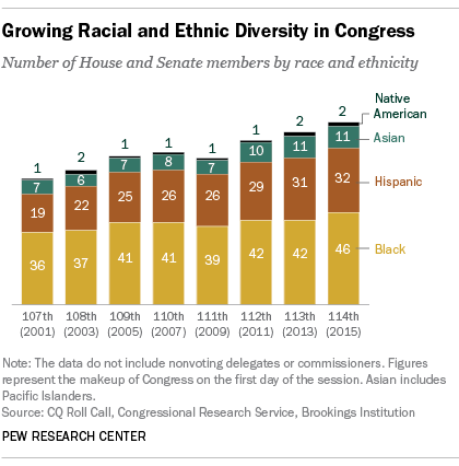 """racial diversity a historical report on Experts say that diversity in the police force increases a department's credibility with its community """"even if police officers of whatever race."""