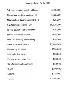 The original list of proposed cuts as presented to the School board on 2/24/14