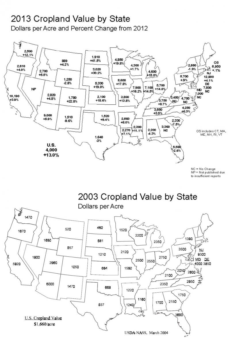 Cropland values over the past decade