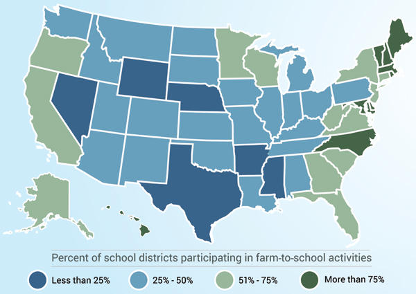 farm-to-school participants map by state