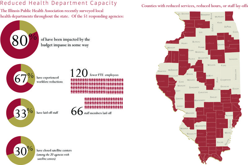 One of the maps in the Illinois Atlas of Austerity focuses on the budget effects felt by local health departments.