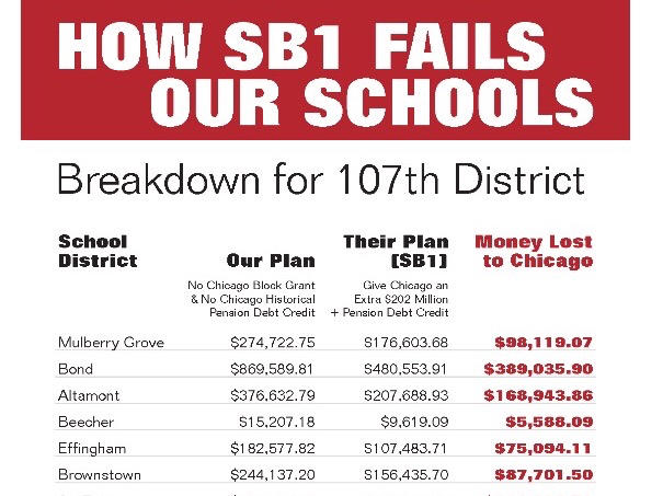 Fliers like this one are being distributed downstate by lawmakers who oppose the school funding reform plan that passed both chambers of the General Assembly. The numbers cited weren't generated by a state agency, and the governor's office denies any know