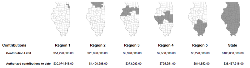 geographic chart of private school donations in Illinois