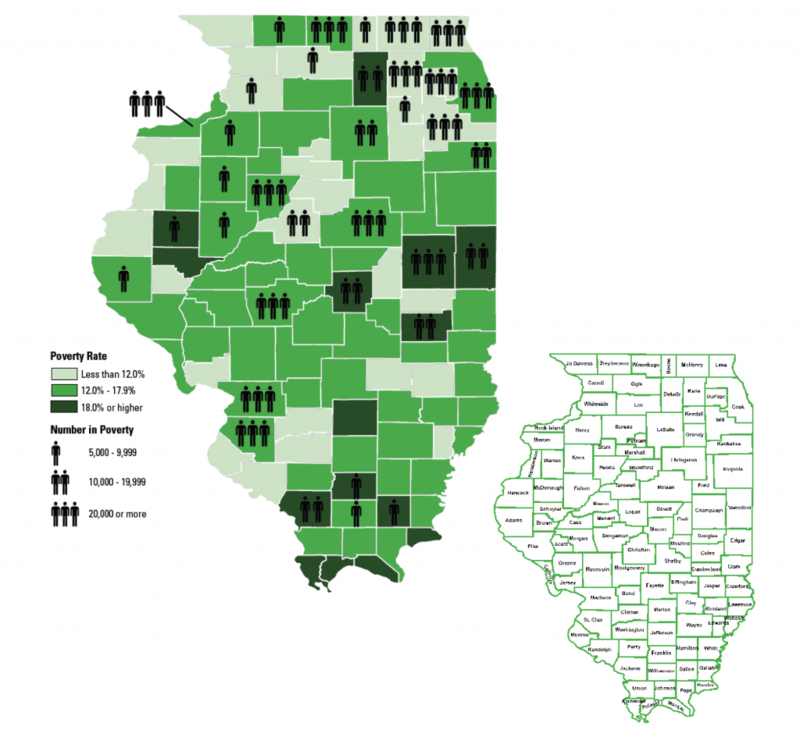 Illinois poverty ratings