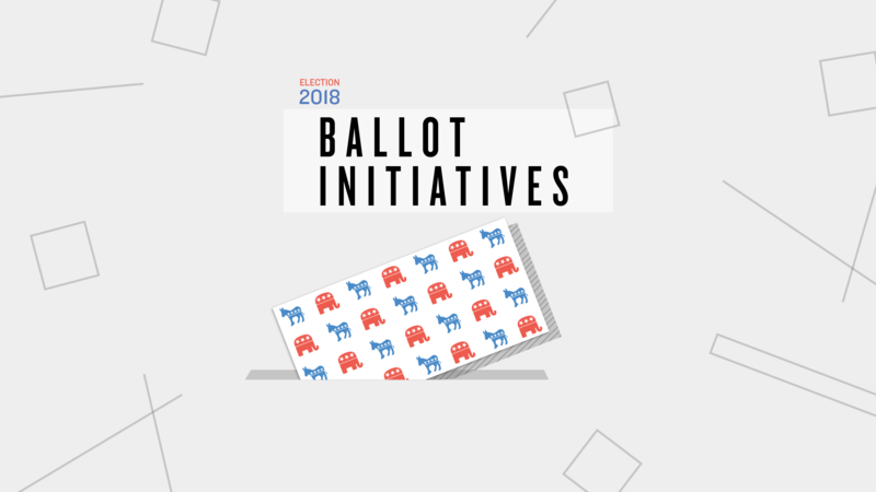Ballot Initiatives graphic