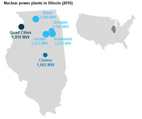 Illinois Issues: The Prairie State\'s Nuclear Waste Conundrum | NPR ...