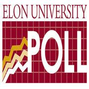A new Elon University poll finds North Carolinians are split over President Obama's jobs bill.