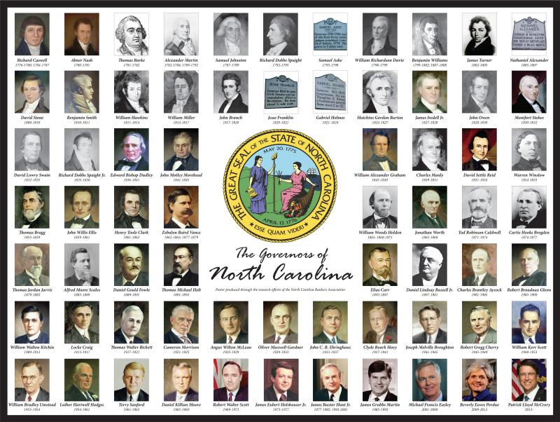 The succession of North Carolina Governors poster.