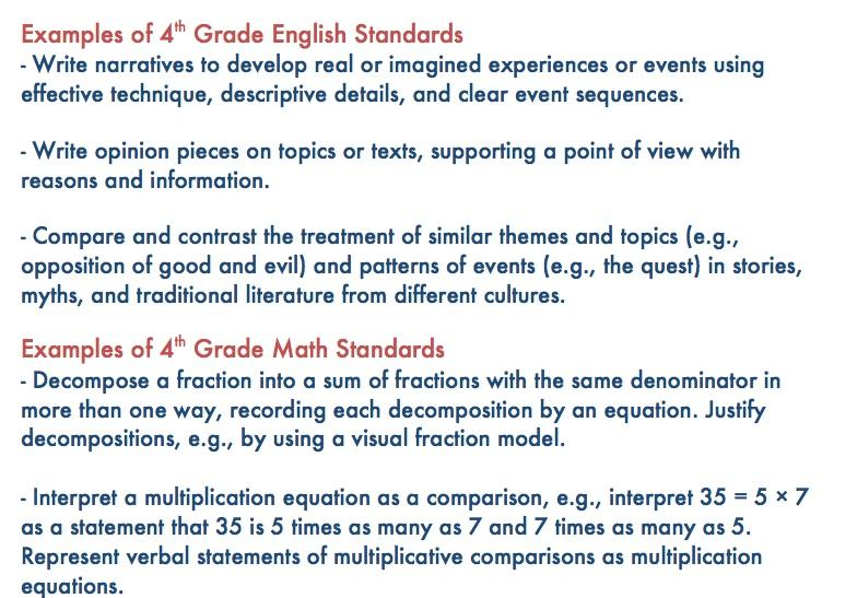 Fact Check Clearing Up 7 Common Core Claims Wunc