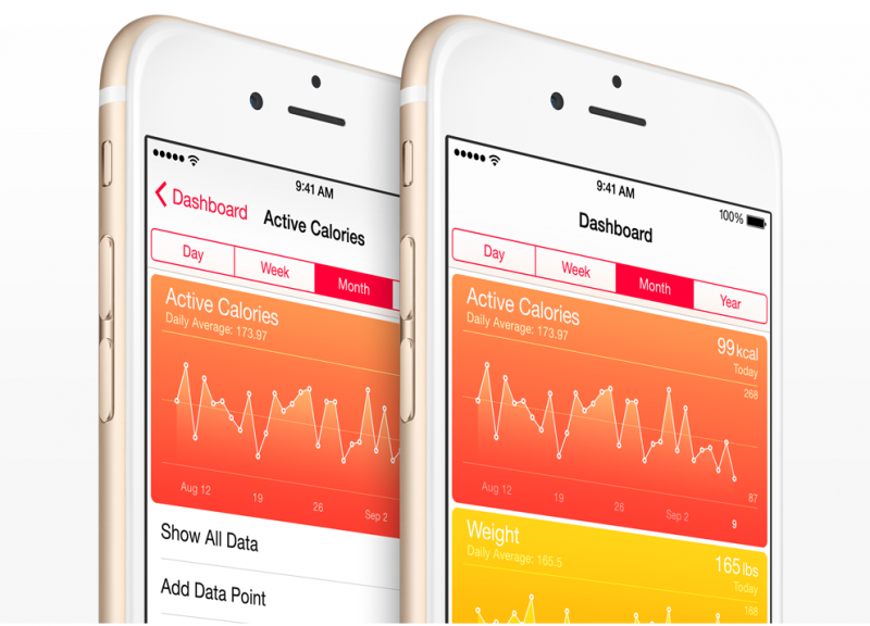 A look at some of the Apple Health apps that are part of the HealthKit bundle.