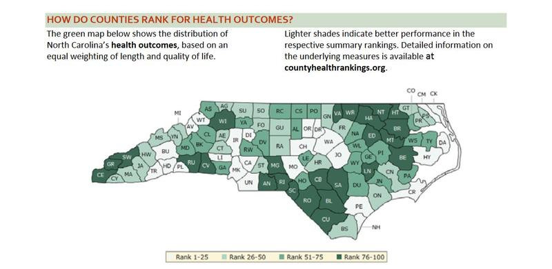 The Robert Wood Johnson green map below shows the distribution of North Carolina's health outcomes, based on an equal weighting of length and quality of life.
