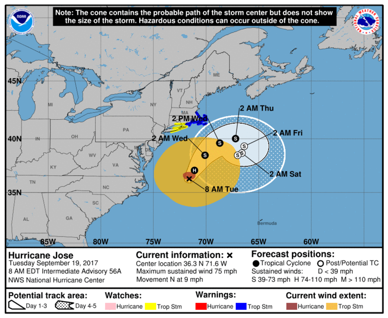 NOAA's Hurricane Jose forecast as of 8 a.m., September 19, 2017.