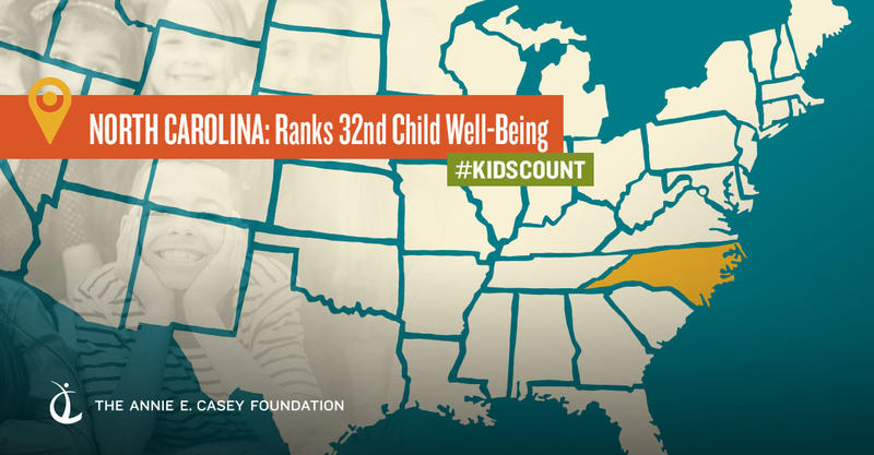 The 2018 Kids Count Data Book found that the well-being of NC children improved among 10 of 16 indicators, with the most consistent gains in the area of economic well-being.