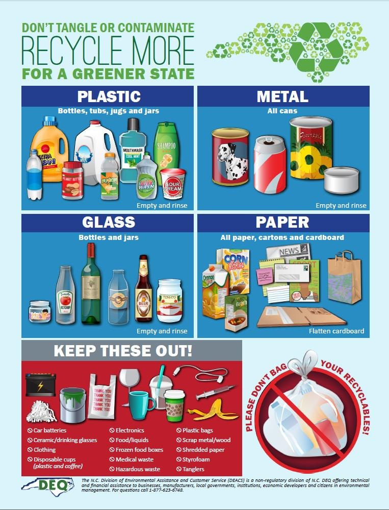 A poster of general, statewide accepted recyclable materials as described by the Department of Environmental Quality.