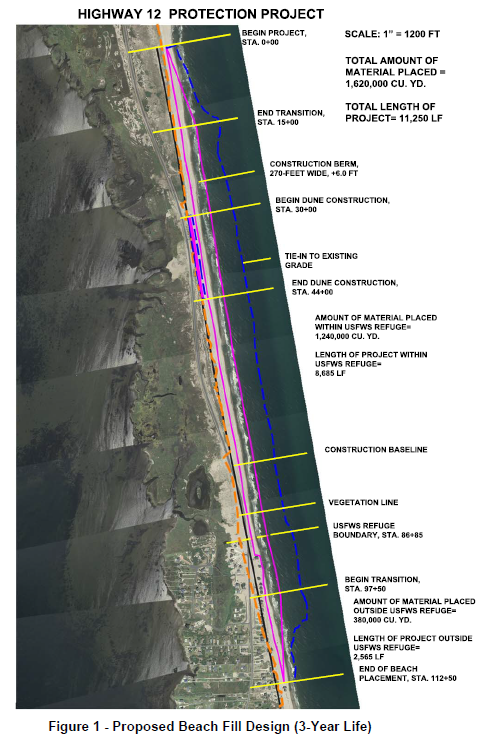 A proposed plan for the Mirlo Beach re-nourishment project. It's expected to have a 3-year life.