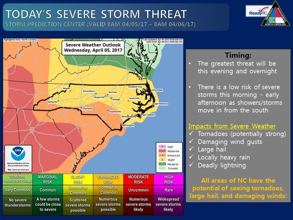Severe Weather Alert Day issued for late Wednesday, early Thursday