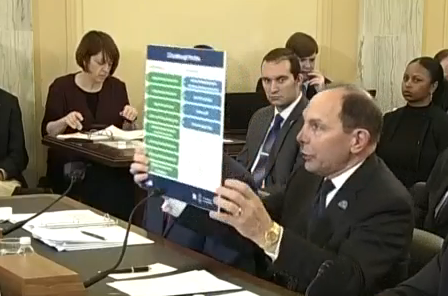 Secretary of Veterans Affairs Bob McDonald testifies before a Senate committee in January 2016 on the VA's efforts to streamline the disability appeals process.