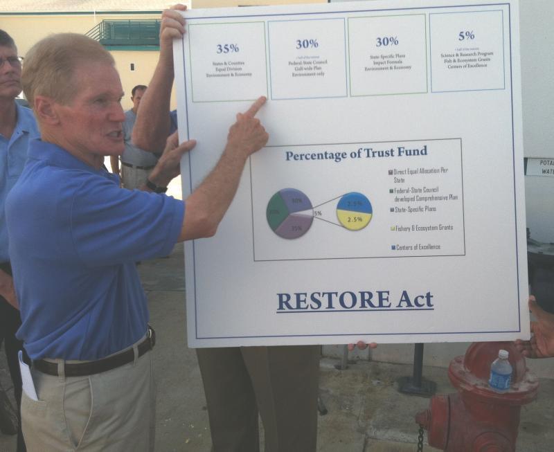 Sen. Nelson with diagram explaining the RESTORE Act