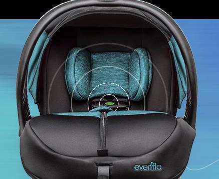 Evenflo's 'Sensor Safe' technology