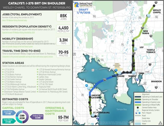Florida Matters: Bus Rapid Transit In Tampa Bay | WUSF News