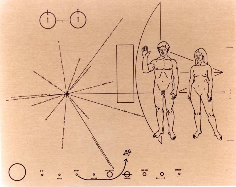 This plaque, designed with help by the late astronomer Carl Sagen, includes designs, symbols, and mathematics that describe who we are and WHERE we are!