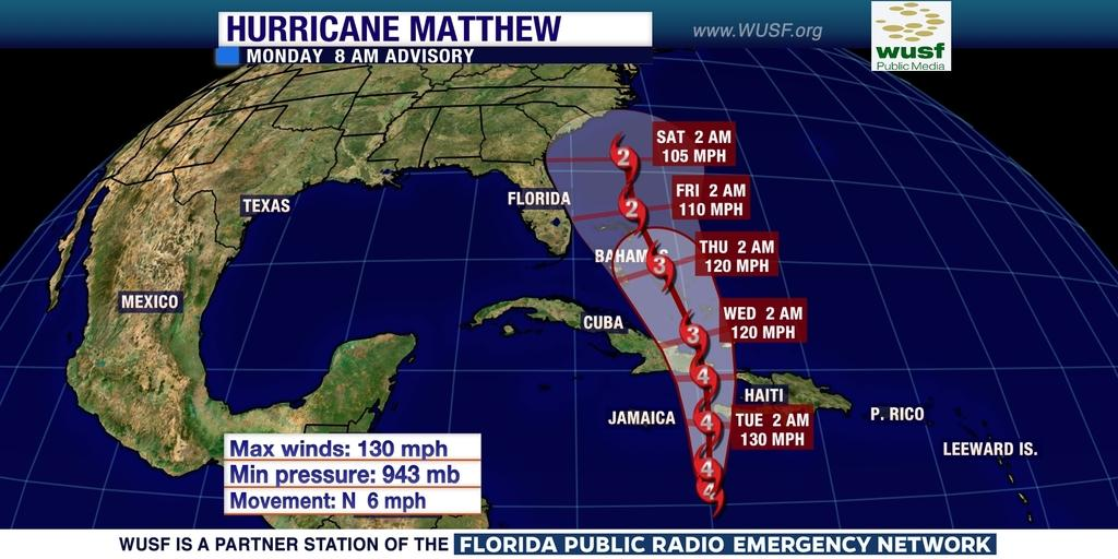 Hurricane Matthew A Threat To Haiti Jamaica Cuba Wusf News