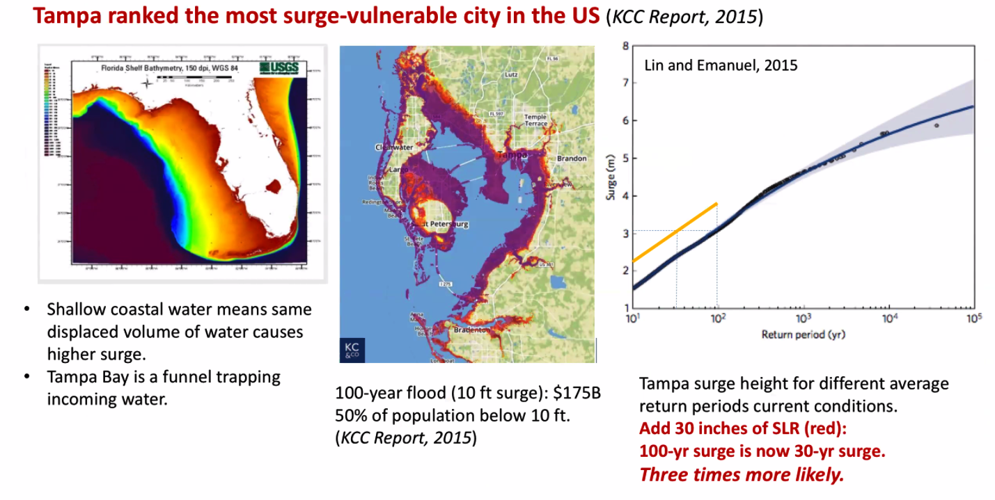 Climate Map Of Florida.Nasa Scientist Says Climate Change Means More Intense Hurricanes