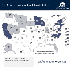 Tennessee is ranked #15 for having a business-friendly tax climate, according to the Tax Foundation.