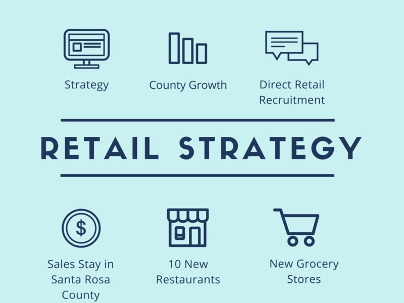 Northwest Credit Union >> Santa Rosa Moving Towards Countywide Retail Plan | WUWF