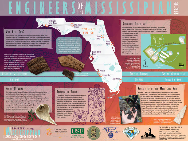 2017 Florida Archaeology Month Poster Back