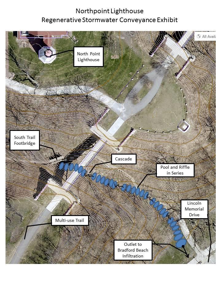RSC pathway along North Point Lighthouse South Ravine