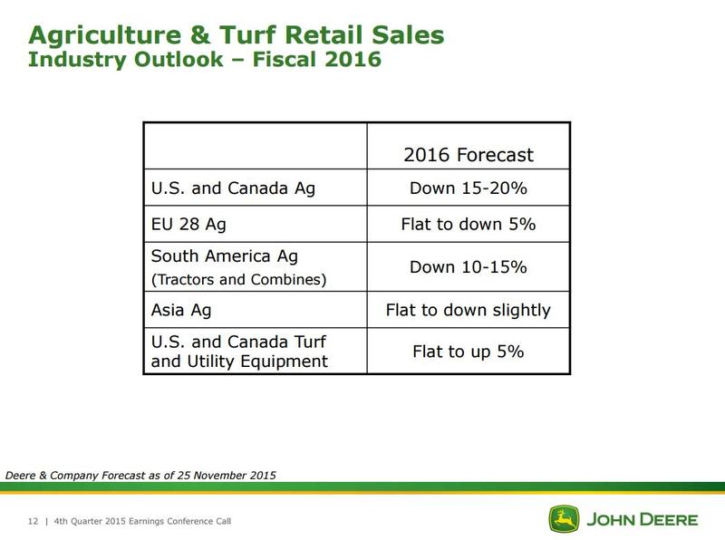 Screen shot of farm equipment sales projection for Deere fy 2016