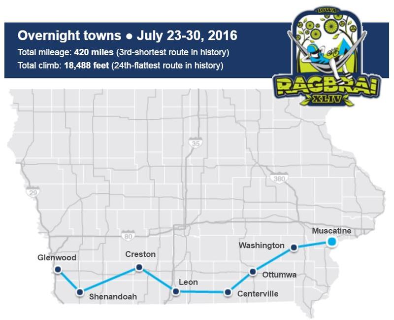 Map of RAGBRAI route overnight cities in Iowa, starting in Glenwood, ending in Muscatine