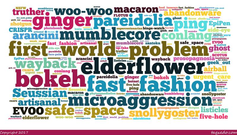 Word cloud of new words added to the Merriam-Webster dictionary