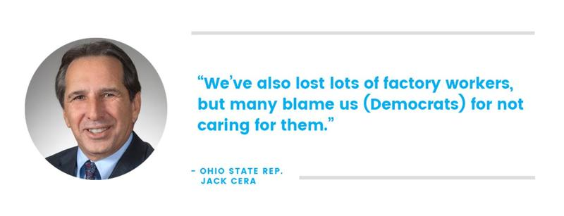 "Quote from Ohio State Rep. Jack Cera, ""We've also lost lots of factory workers but many blame us (Democrats) for not caring for them."""
