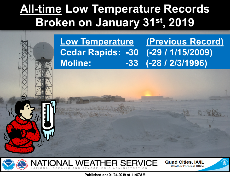 In Fact Two Of Our Main Climate Sites Broke Their All Time Record Low Temperature This Morning Caption By The Us National Weather Service Quad Cities