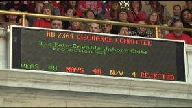 The vote to discharge a bill restricting abortion from committee is rejected as the result is a tie.