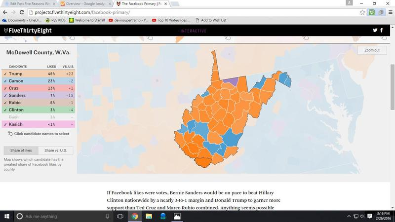 46 Percent Of People Who Like A Candidate In Mcdowell County Liked Trump One Of The Highest Percentages Of Any County In The Nation