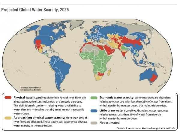 Projected Global Water Scarcity 2025