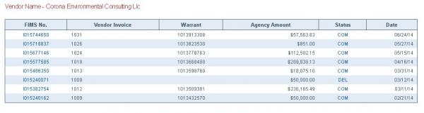 A screenshot from the West Virginia Auditor's website. The list depicts every payment the state has on file with the vendor Corona Environmental Consulting, LLC.