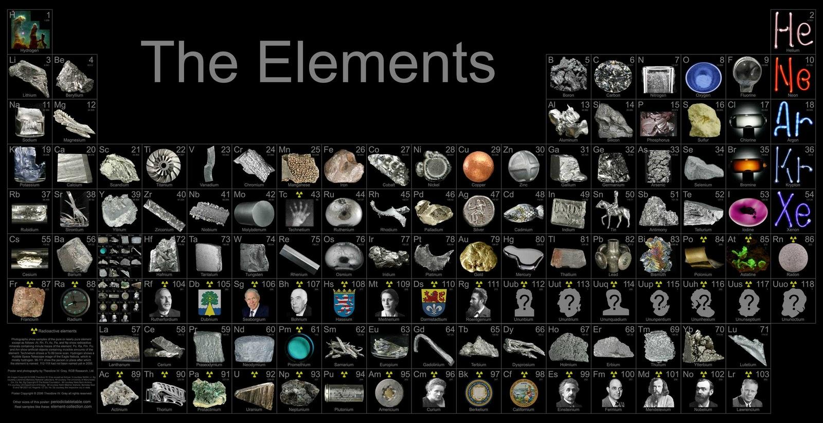 Looking for extractable rare earths in virginia wvtf the elements known as rare earths are a relatively new addition to the periodic table and they have changed the world ushering in the new age of urtaz Gallery