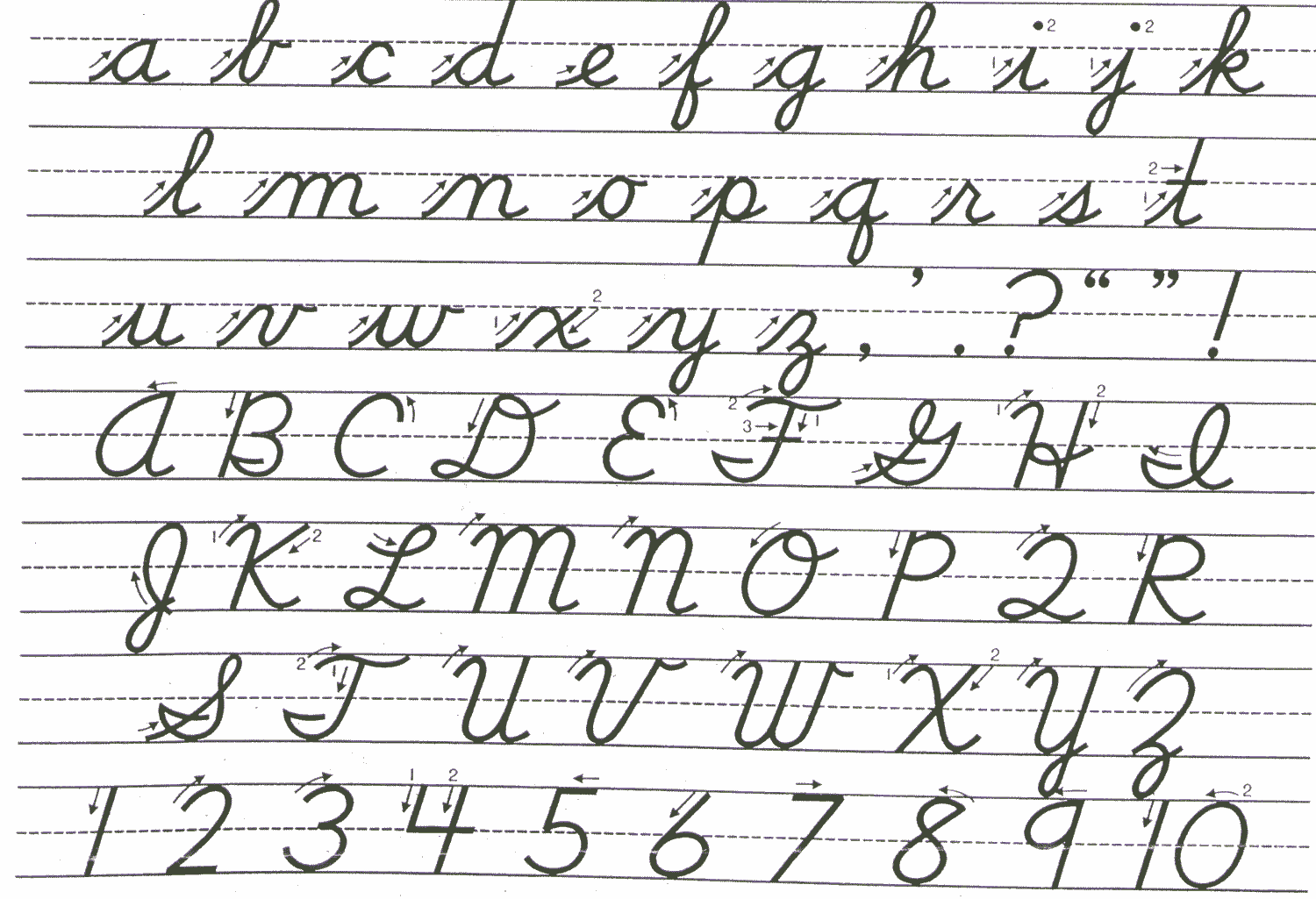 Here Is A Handwriting Guide For Cursive